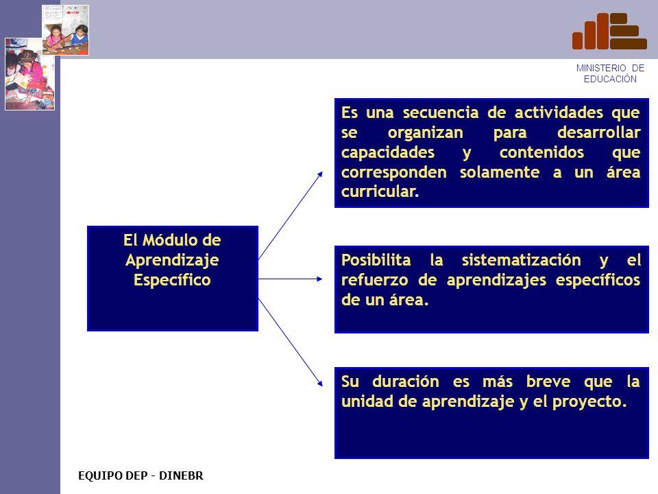 MINISTERIO DE EDUCACIÓN EQUIPO DEP - DINEBR Es una secuencia de actividades que se organizan en torno a un tema con el fin de promover y facilitar el logro de las capacidades previstas.