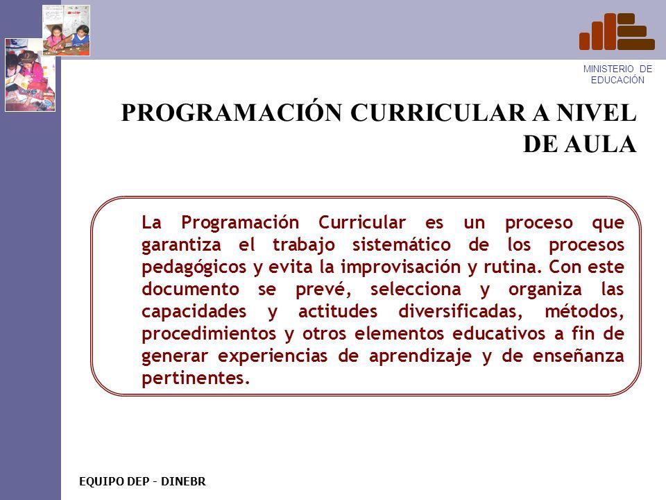 MINISTERIO DE EDUCACIÓN EQUIPO DEP - DINEBR NIVELRESPONSABLESDOCUMENTOS BASEDOCUMENTOS CURRICULARES NACIONALCNE MED PEN Lineamientos de Política Educativa DISEÑO CURRICULAR NACIONAL REGIONAL GOBIERNO REGIONAL DRE PROYECTO EDUCATIVO REGIONAL LINEAMIENTOS DE POLÍTICA REGIONAL LOCALUGEL PROYECTO EDUCATIVO LOCAL INSTITUCIONAL IIEE: Directivos, Asamblea de docentes, personal administrativo, padres de familia y estudiantes CONEI PROYECTO EDUCATIVO INSTITUCIONAL Proyecto Curricular de la Institución Educativa de la Red educativa institucional Programación Curricular de aula: Programación Curricular Anual Programación de corta duración.