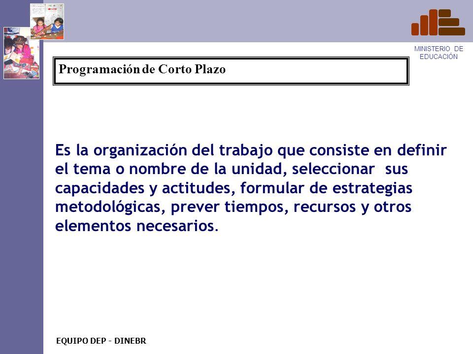 MINISTERIO DE EDUCACIÓN EQUIPO DEP - DINEBR ¿Cómo elaboramos el PCA.