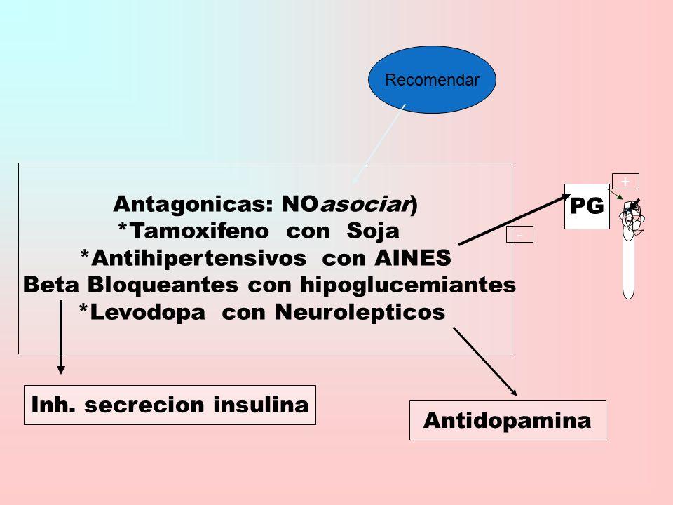 propranolol hyperthyroidism