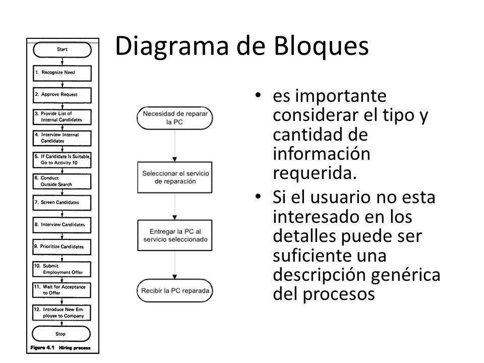 Diagrama de Bloques es importante considerar el tipo y cantidad de información requerida.