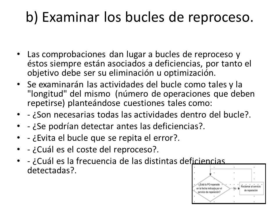 b) Examinar los bucles de reproceso.