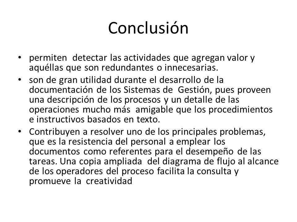 Conclusión permiten detectar las actividades que agregan valor y aquéllas que son redundantes o innecesarias.
