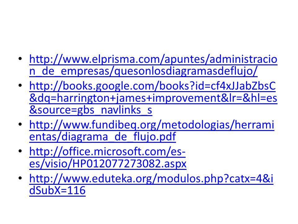 http://www.elprisma.com/apuntes/administracio n_de_empresas/quesonlosdiagramasdeflujo/ http://www.elprisma.com/apuntes/administracio n_de_empresas/quesonlosdiagramasdeflujo/ http://books.google.com/books id=cf4xJJabZbsC &dq=harrington+james+improvement&lr=&hl=es &source=gbs_navlinks_s http://books.google.com/books id=cf4xJJabZbsC &dq=harrington+james+improvement&lr=&hl=es &source=gbs_navlinks_s http://www.fundibeq.org/metodologias/herrami entas/diagrama_de_flujo.pdf http://www.fundibeq.org/metodologias/herrami entas/diagrama_de_flujo.pdf http://office.microsoft.com/es- es/visio/HP012077273082.aspx http://office.microsoft.com/es- es/visio/HP012077273082.aspx http://www.eduteka.org/modulos.php catx=4&i dSubX=116 http://www.eduteka.org/modulos.php catx=4&i dSubX=116