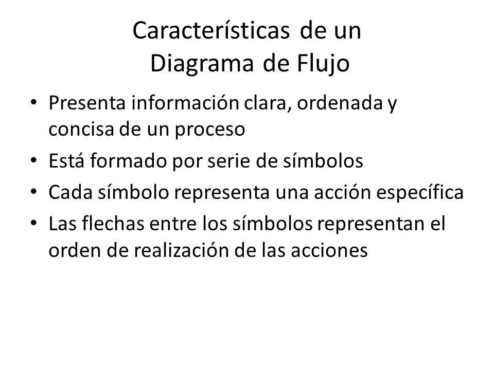 Características de un Diagrama de Flujo Presenta información clara, ordenada y concisa de un proceso Está formado por serie de símbolos Cada símbolo representa una acción específica Las flechas entre los símbolos representan el orden de realización de las acciones