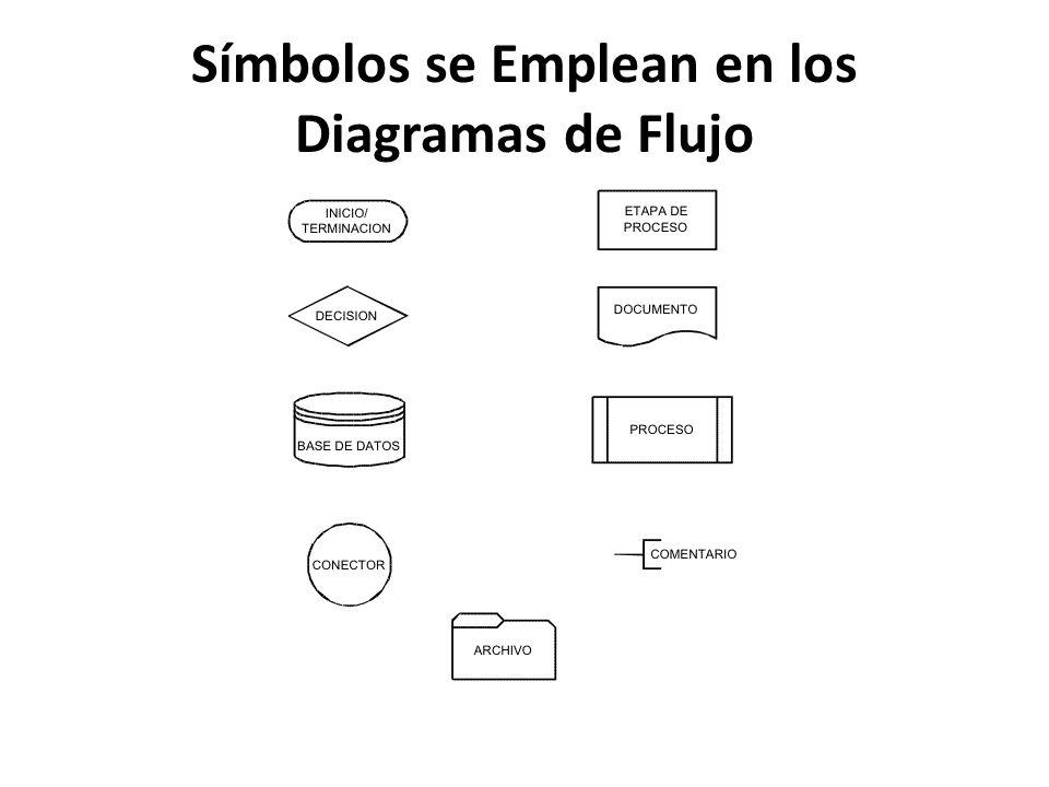 Símbolos se Emplean en los Diagramas de Flujo