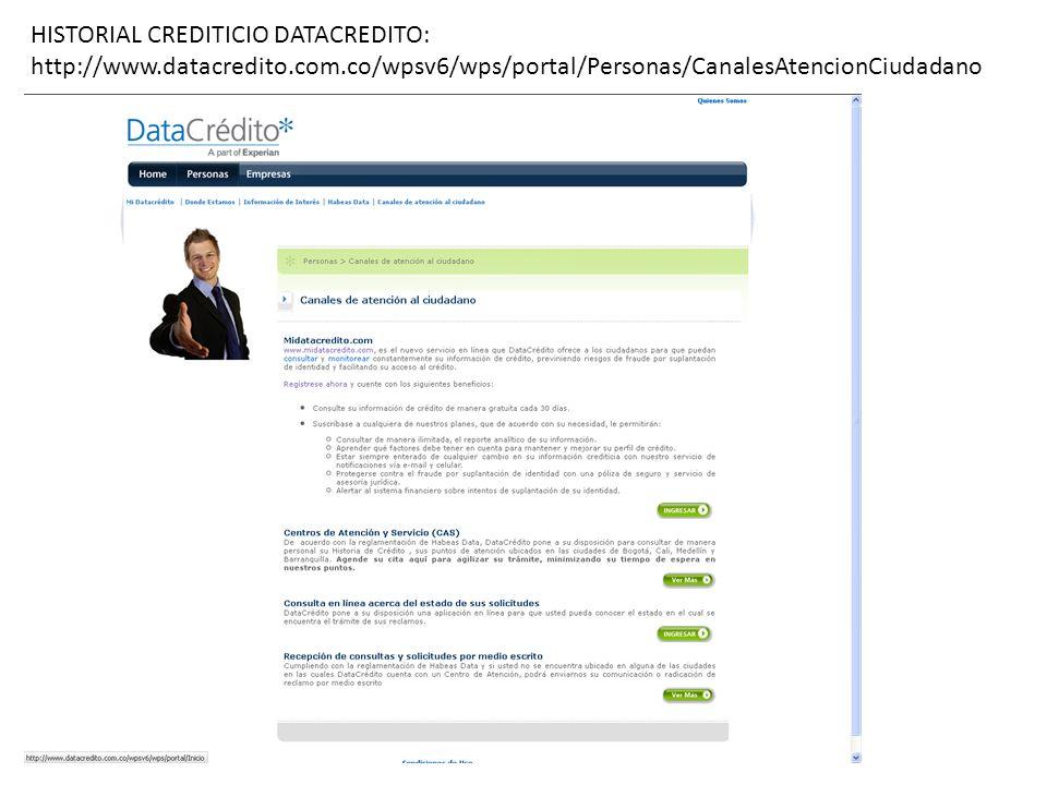 data credito com co: