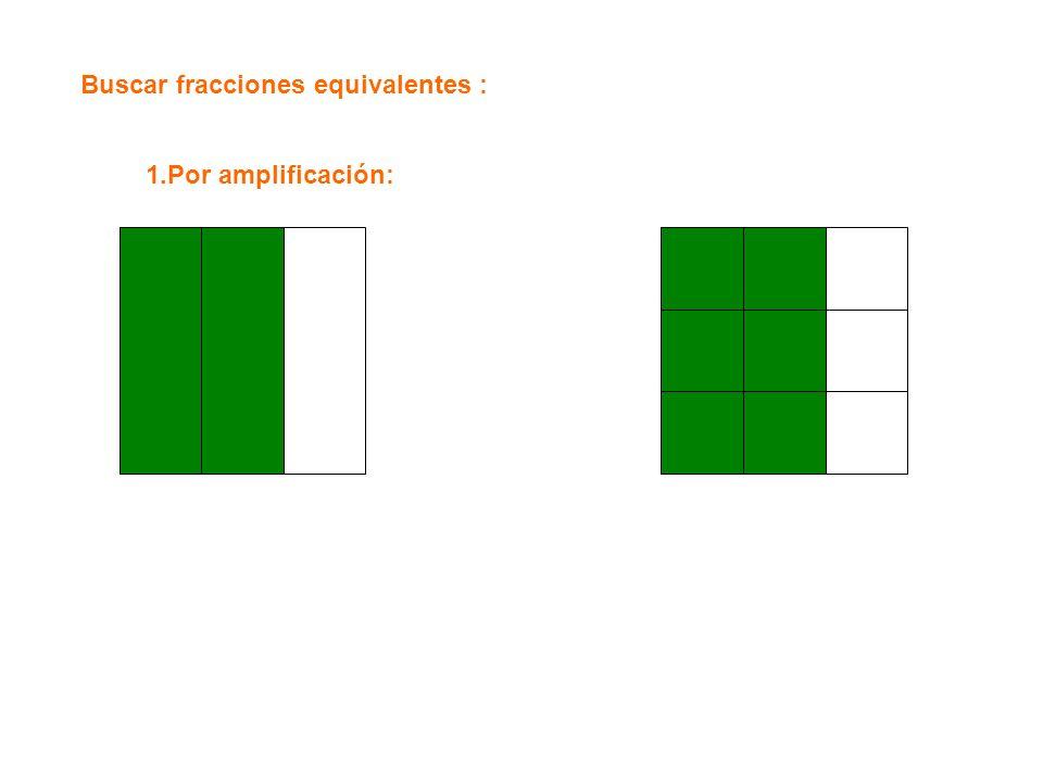 Buscar fracciones equivalentes : 1.Por amplificación: