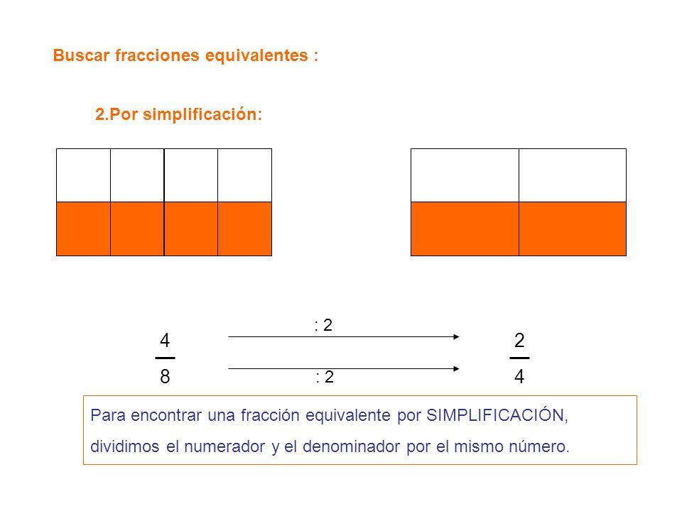 Buscar fracciones equivalentes : 2.Por simplificación: 4848 2424 : 2 Para encontrar una fracción equivalente por SIMPLIFICACIÓN, dividimos el numerado