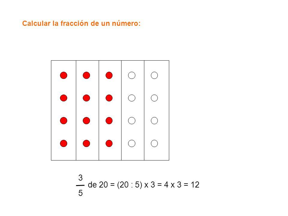 Calcular la fracción de un número: 3535 de 20 = (20 : 5) x 3 = 4 x 3 = 12