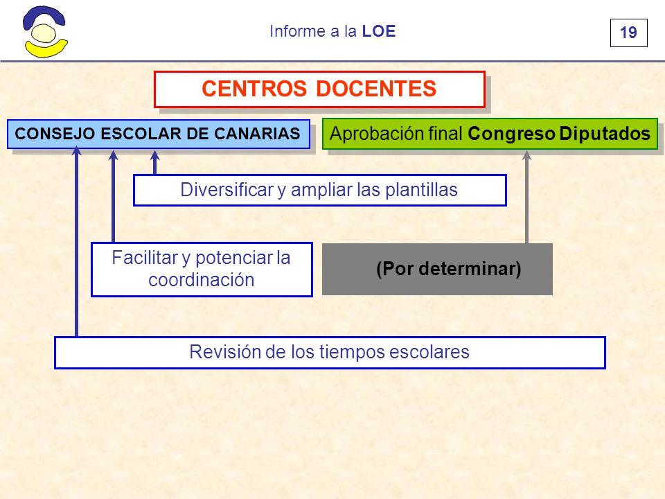 CONSEJO ESCOLAR DE CANARIAS. Informe a la LOE 2 CONSEJO ESCOLAR DE ...