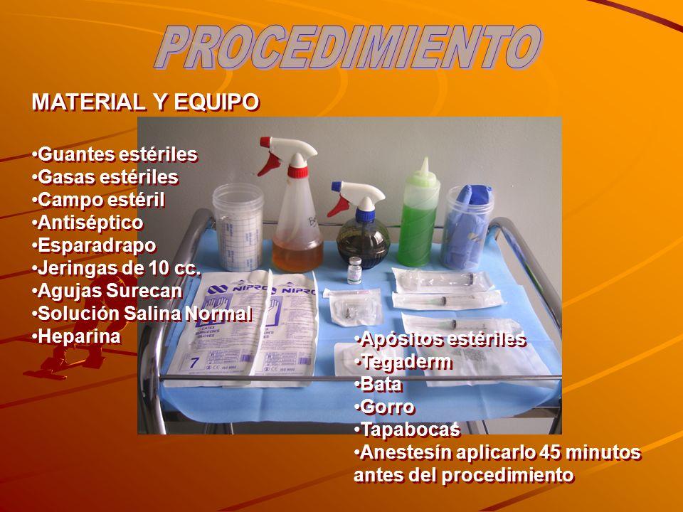 PREPARACION DEL SITIO DE PUNCION Informar al paciente del procedimiento.
