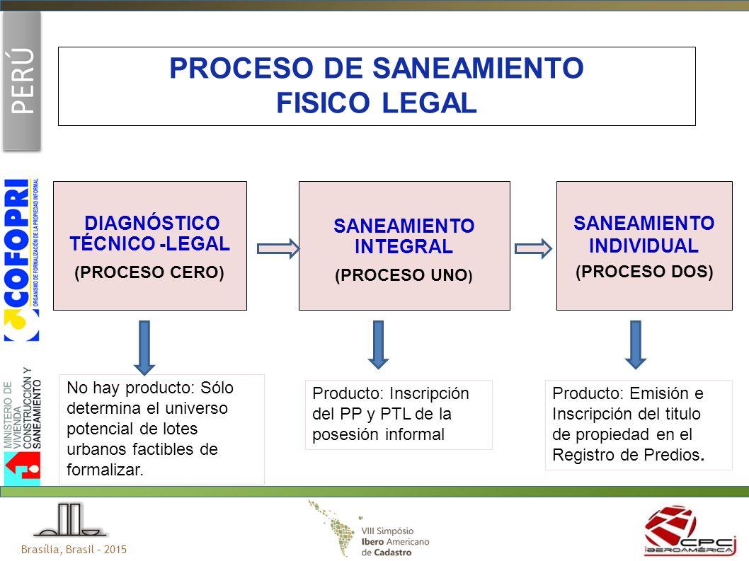 DIAGNÓSTICO TÉCNICO -LEGAL (PROCESO CERO) SANEAMIENTO INTEGRAL (PROCESO UNO ) No hay producto: Sólo determina el universo potencial de lotes urbanos factibles de formalizar.