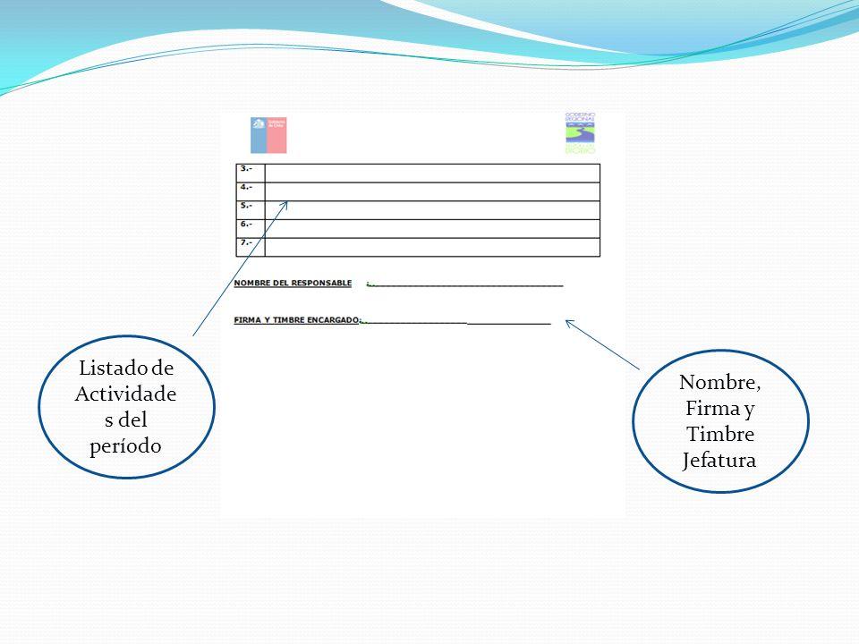 Listado de Actividade s del período Nombre, Firma y Timbre Jefatura