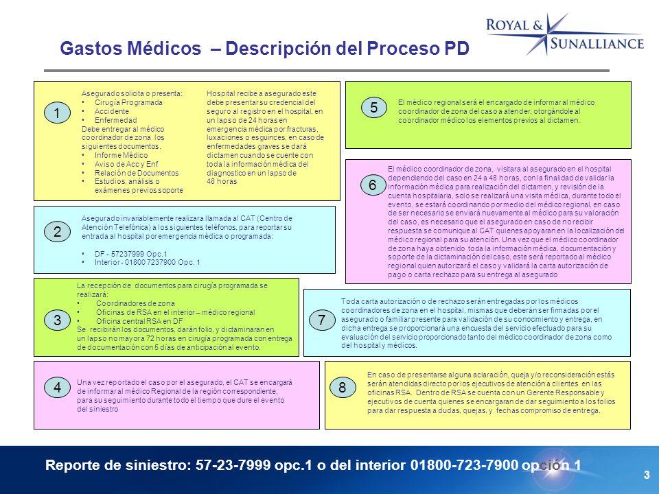 3 Asegurado solicita o presenta: Cirugía Programada Accidente Enfermedad Debe entregar al médico coordinador de zona los siguientes documentos.
