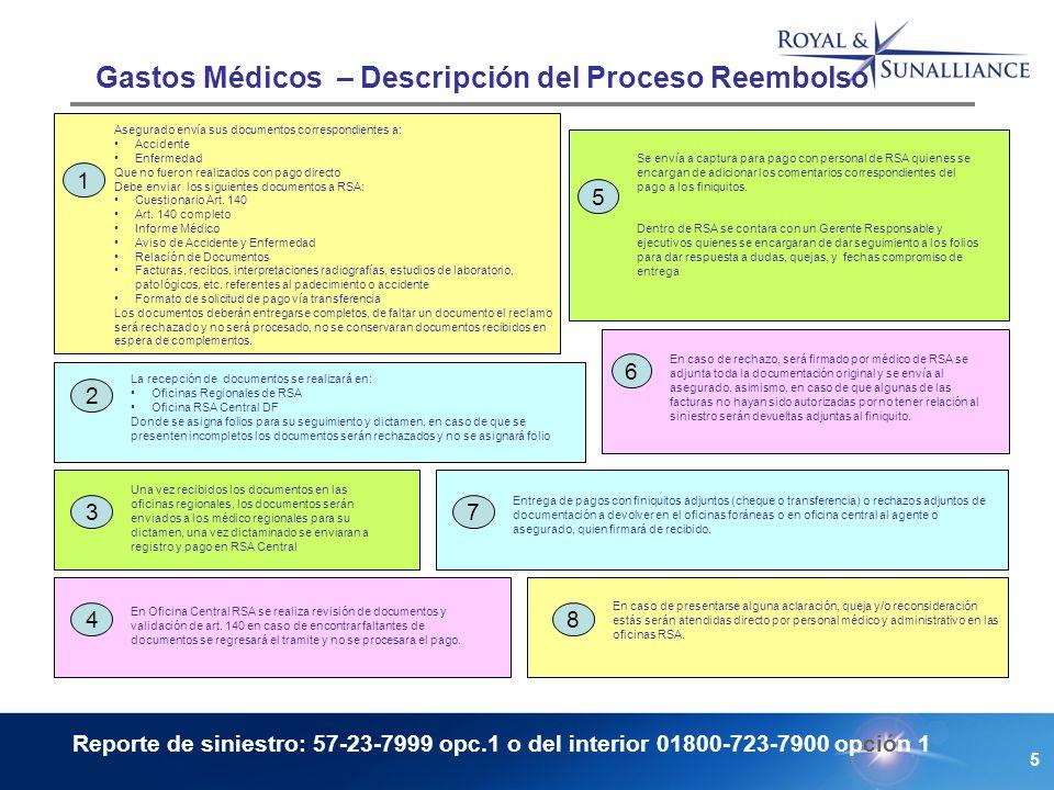 5 Asegurado envía sus documentos correspondientes a: Accidente Enfermedad Que no fueron realizados con pago directo Debe enviar los siguientes documentos a RSA: Cuestionario Art.