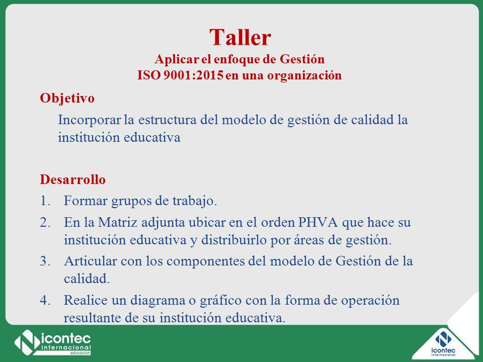 10 11V01-V1 Objetivo Incorporar la estructura del modelo de gestión de calidad la institución educativa Desarrollo 1.Formar grupos de trabajo.