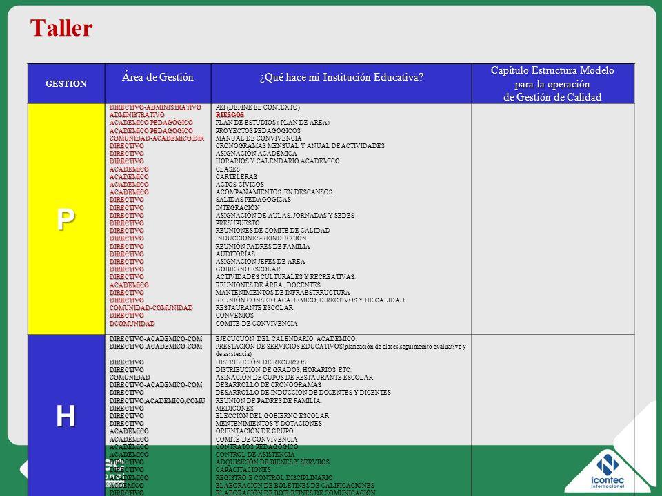 11 11V01-V1 GESTION Área de Gestión ¿Qué hace mi Institución Educativa.