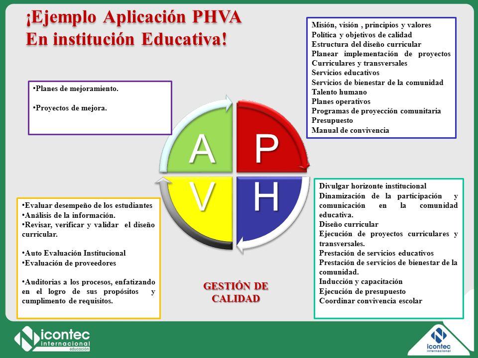 13 11V01-V1 P HV A ¡Ejemplo Aplicación PHVA En institución Educativa.