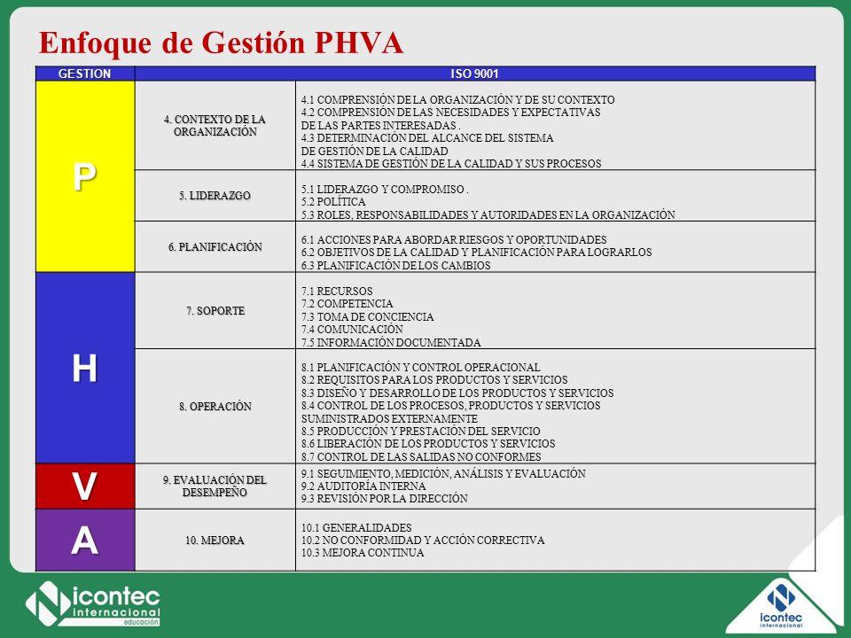 9 11V01-V1 GESTION ISO 9001 P 4.