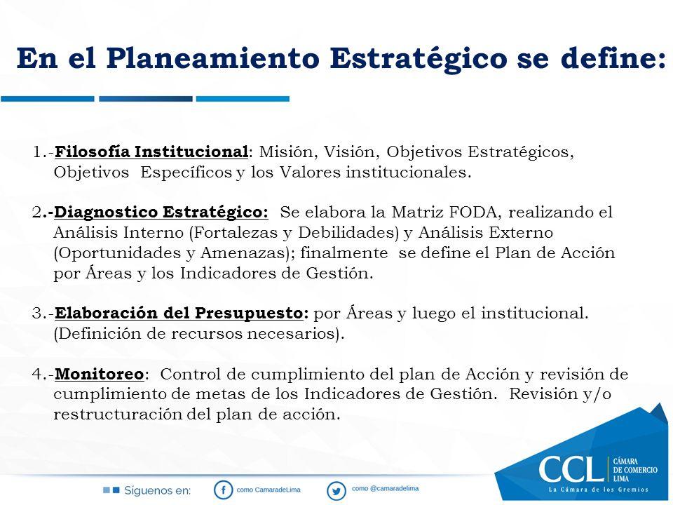 Importancia de los Indicadores Herramienta para evaluar las actividades implementadas o desarrolladas.