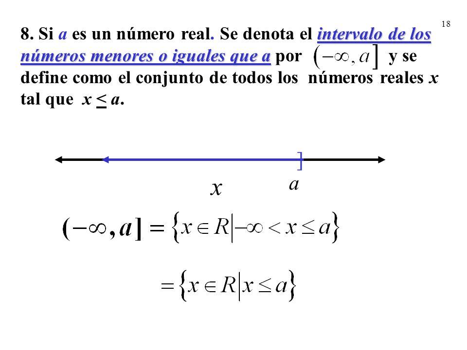 18 ] a x intervalo de los números menores o iguales que a 8. Si a es un número real. Se denota el intervalo de los números menores o iguales que a por