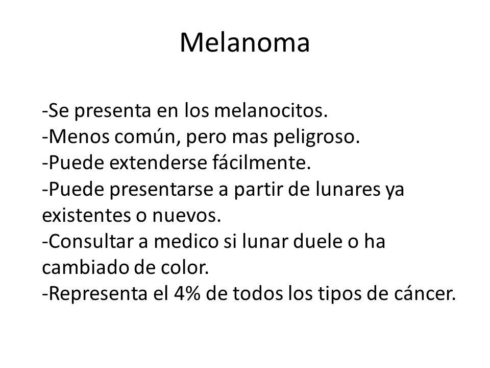 Estadios del CA Melanoma Estadio 0 = melanoma in situ igual a decir en la epidermis Estadio I = tumor de bajo riesgo, menos de 1.5mm, localizado Estadio II = grosor mayor de 1.5mm, localizado Estadio III = extendido a ganglios linfáticos cercanos al area Estadio IV = extendido a zonas distantes piel afectada