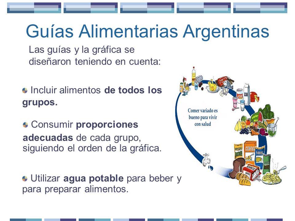 Gráfica de las Guías Alimentarias Argentinas Guías Alimentarias, Manual de Multiplicadores, 2002 CEREALES Y LEGUMBRES