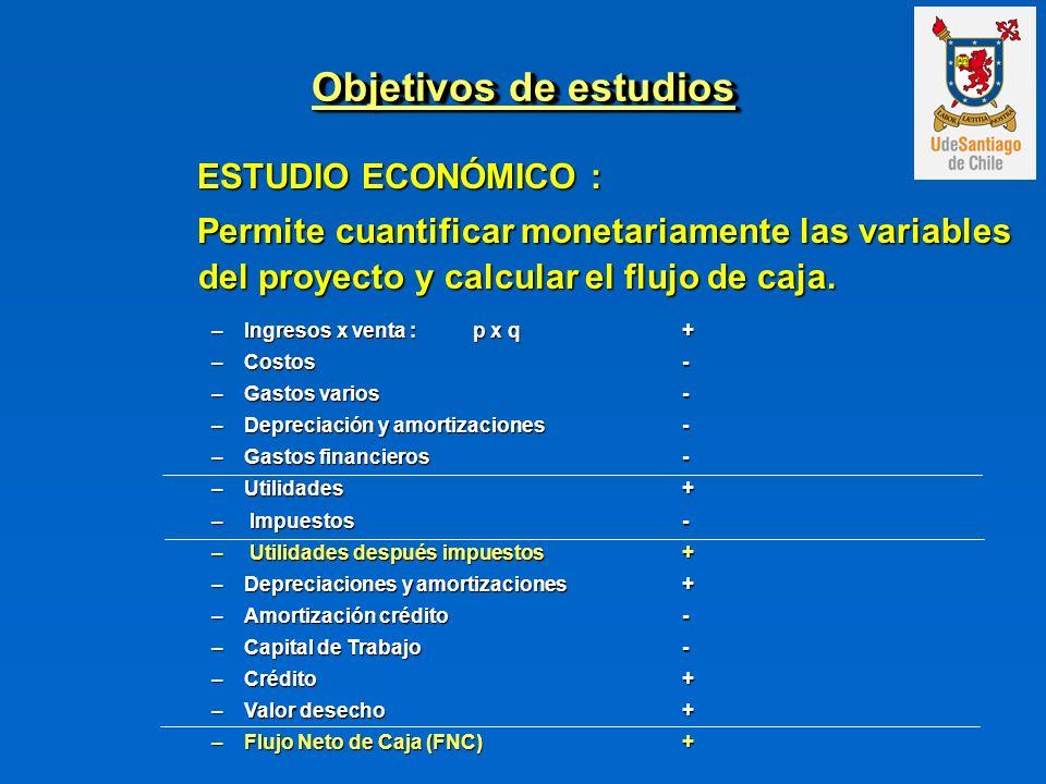 Objetivos de estudios ESTUDIO ECONÓMICO : ESTUDIO ECONÓMICO : Permite cuantificar monetariamente las variables del proyecto y calcular el flujo de caj