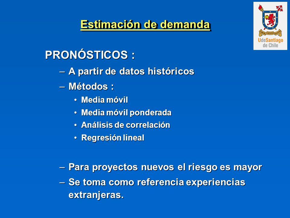 Estimación de demanda PRONÓSTICOS : –A partir de datos históricos –Métodos : Media móvilMedia móvil Media móvil ponderadaMedia móvil ponderada Análisi