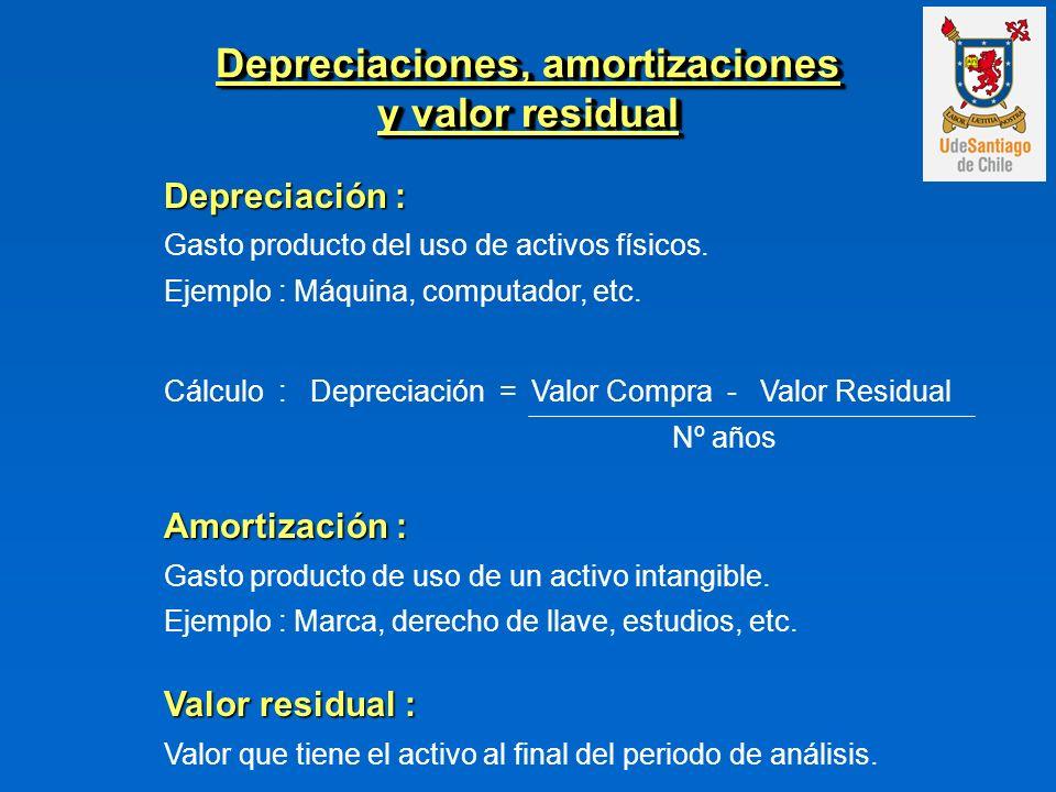 Depreciaciones, amortizaciones y valor residual Depreciación : Gasto producto del uso de activos físicos. Ejemplo : Máquina, computador, etc. Cálculo