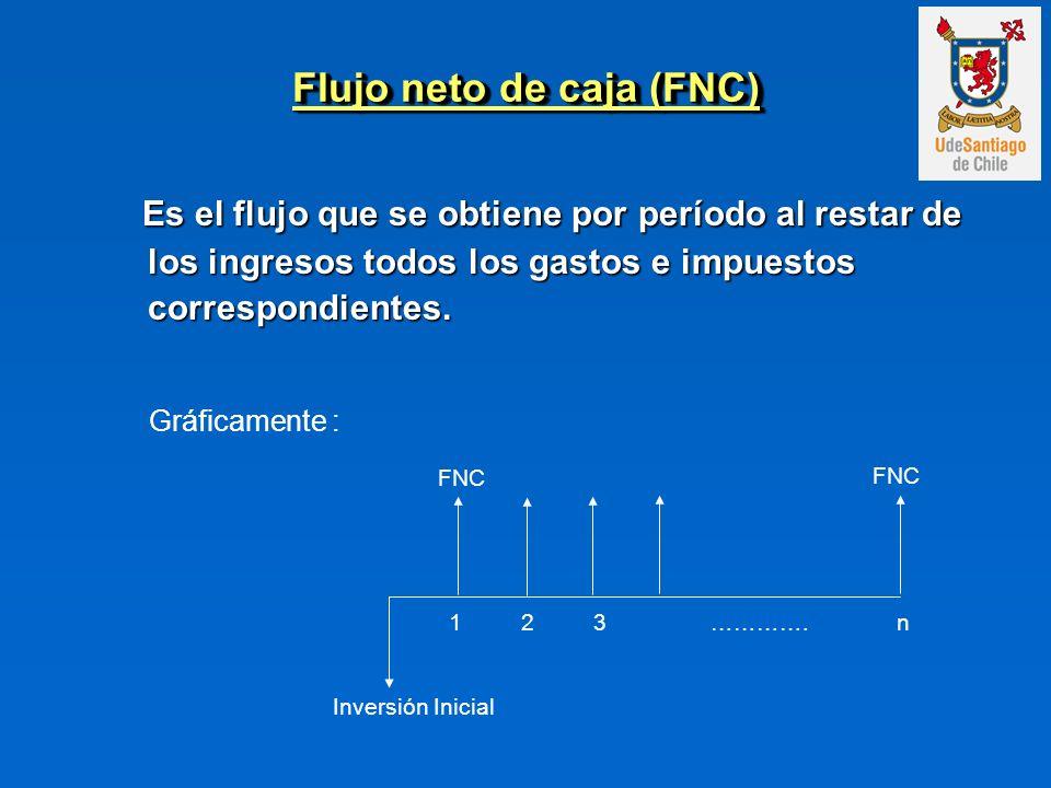 Flujo neto de caja (FNC) Es el flujo que se obtiene por período al restar de los ingresos todos los gastos e impuestos correspondientes. Es el flujo q