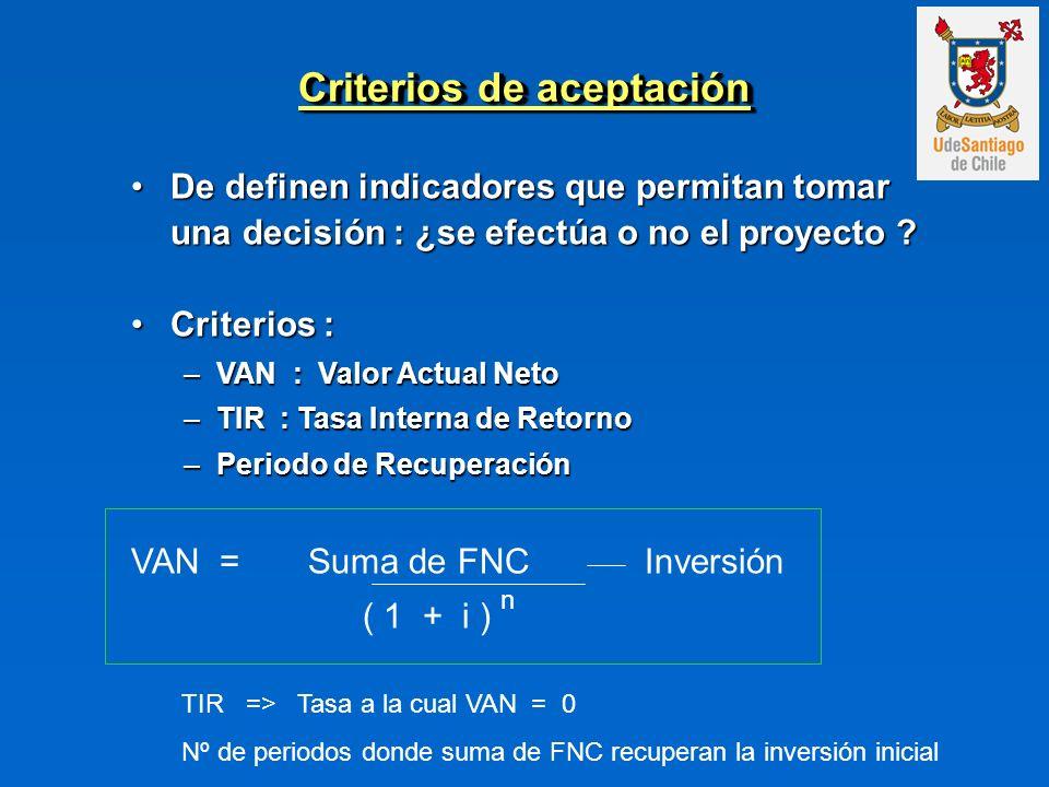 Criterios de aceptación De definen indicadores que permitan tomar una decisión : ¿se efectúa o no el proyecto ?De definen indicadores que permitan tom