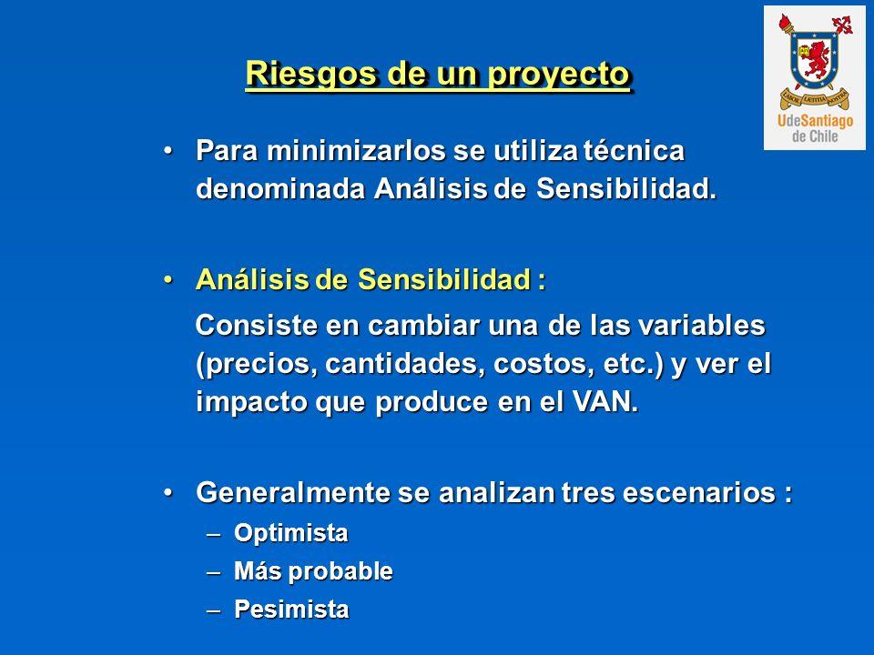 Riesgos de un proyecto Para minimizarlos se utiliza técnica denominada Análisis de Sensibilidad.Para minimizarlos se utiliza técnica denominada Análisis de Sensibilidad.