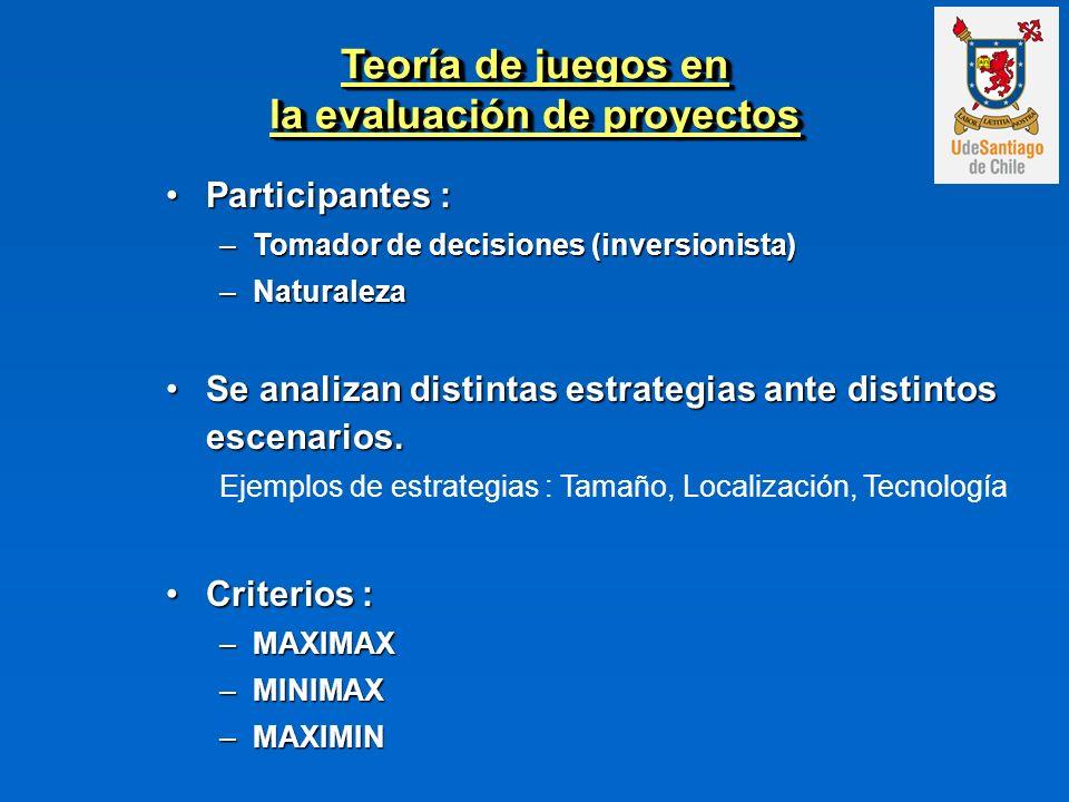 Teoría de juegos en la evaluación de proyectos Participantes :Participantes : –Tomador de decisiones (inversionista) –Naturaleza Se analizan distintas