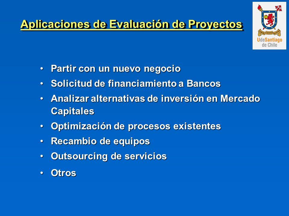 PREPARAREVALUARADMINISTRAR Etapas de un Proyecto Estudios : Mercado, Técnico, Económico Evaluación económica Evaluación financiera Planificación y control de proyectos : Carta Gantt, PERT