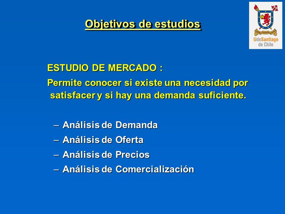 ESTUDIO DE MERCADO : ESTUDIO DE MERCADO : Permite conocer si existe una necesidad por satisfacer y si hay una demanda suficiente. Permite conocer si e