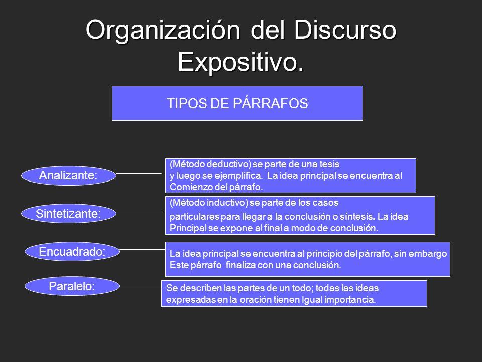 Organización del Discurso Expositivo.