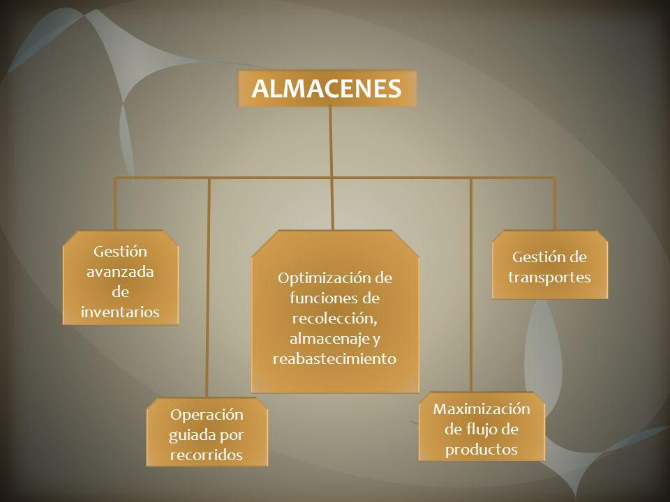 ALMACENES Gestión avanzada de inventarios Operación guiada por recorridos Optimización de funciones de recolección, almacenaje y reabastecimiento Maximización de flujo de productos Gestión de transportes