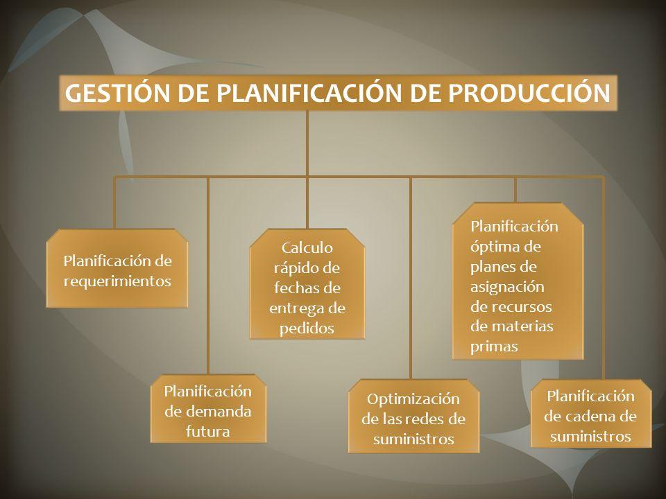 GESTIÓN DE PLANIFICACIÓN DE PRODUCCIÓN Planificación de requerimientos Planificación de cadena de suministros Planificación de demanda futura Optimización de las redes de suministros Planificación óptima de planes de asignación de recursos de materias primas Calculo rápido de fechas de entrega de pedidos