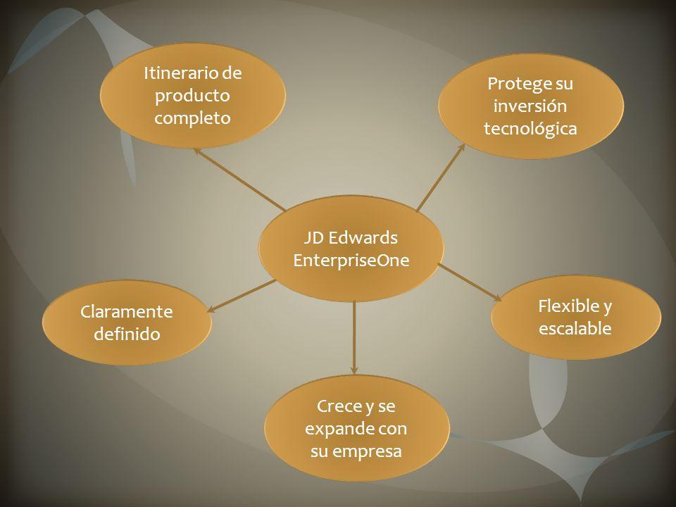 JD Edwards EnterpriseOne Protege su inversión tecnológica Itinerario de producto completo Claramente definido Crece y se expande con su empresa Flexible y escalable