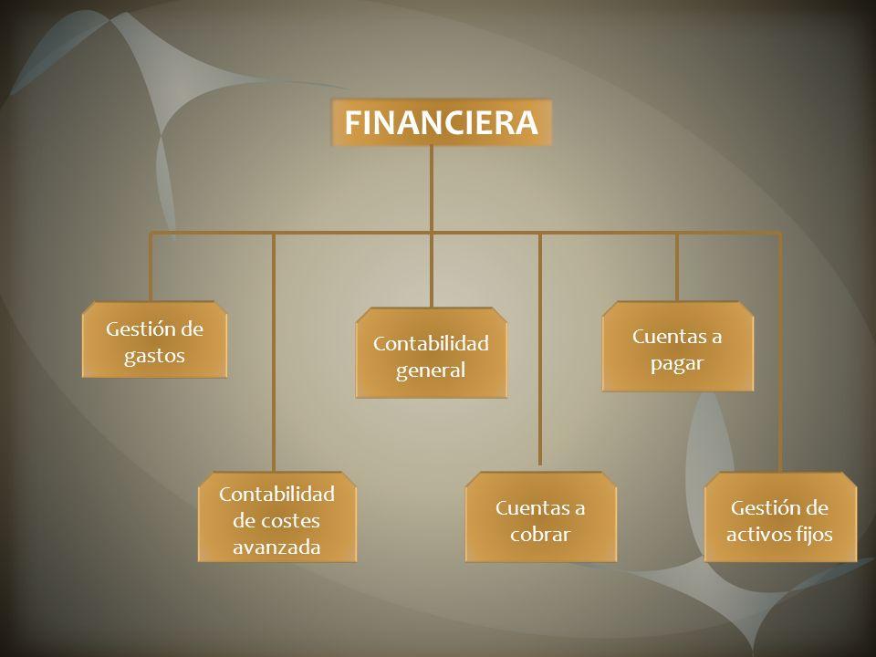 FINANCIERA Gestión de gastos Contabilidad de costes avanzada Contabilidad general Cuentas a cobrar Cuentas a pagar Gestión de activos fijos