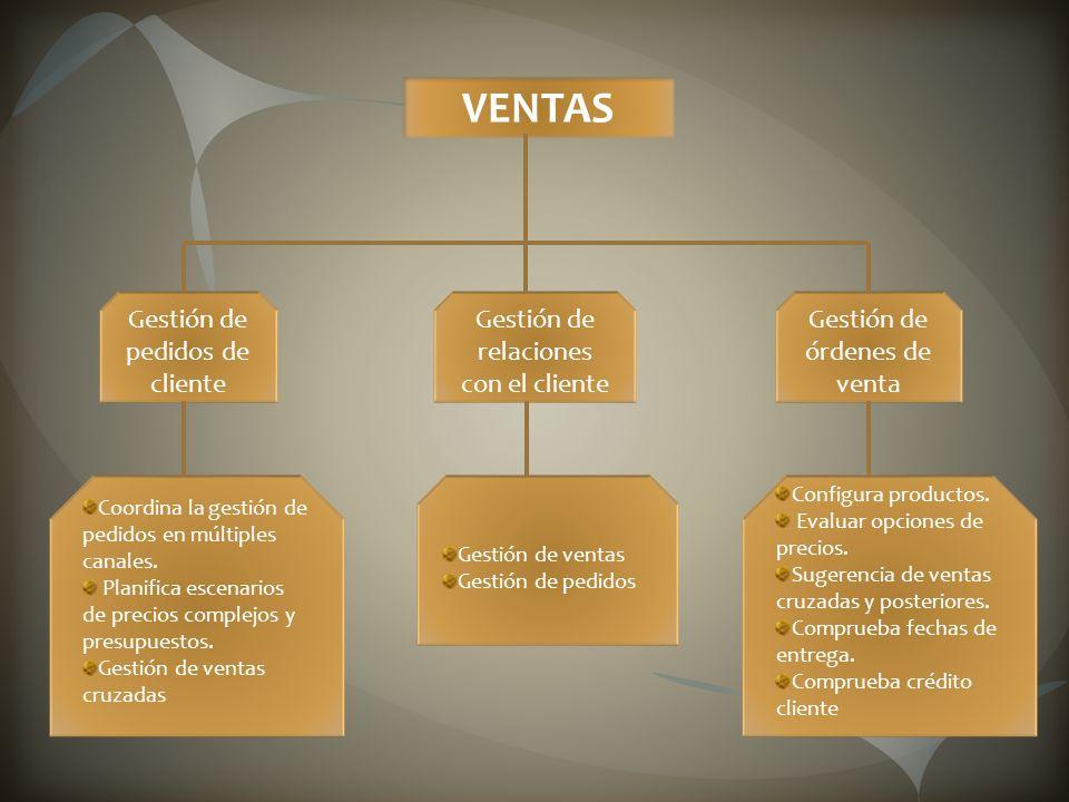 VENTAS Gestión de pedidos de cliente Gestión de órdenes de venta Gestión de relaciones con el cliente Coordina la gestión de pedidos en múltiples canales.