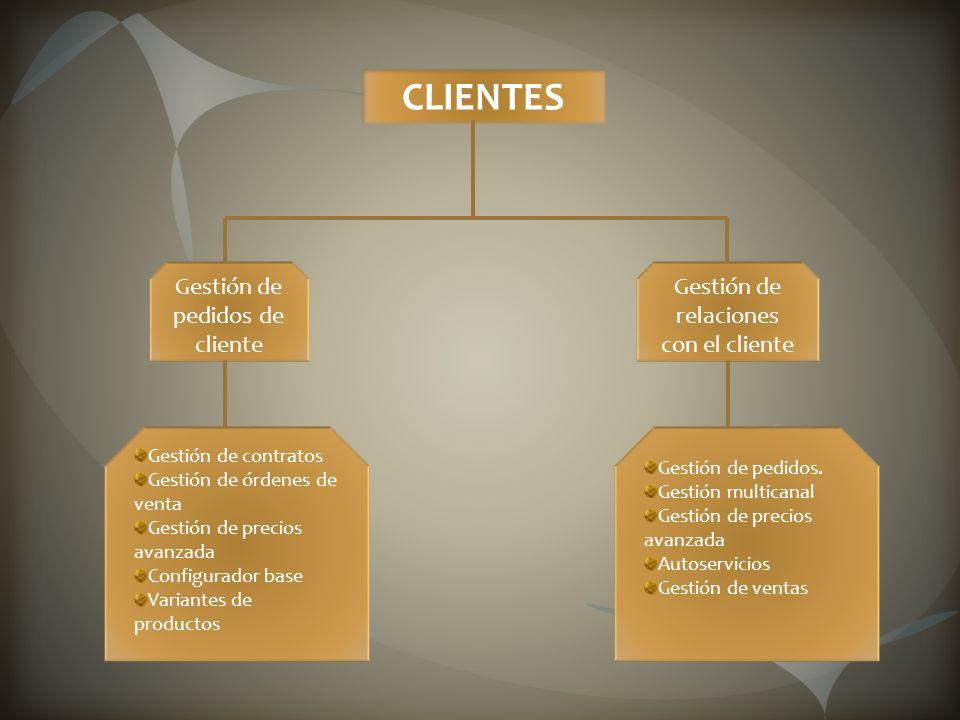 CLIENTES Gestión de pedidos de cliente Gestión de relaciones con el cliente Gestión de contratos Gestión de órdenes de venta Gestión de precios avanzada Configurador base Variantes de productos Gestión de pedidos.