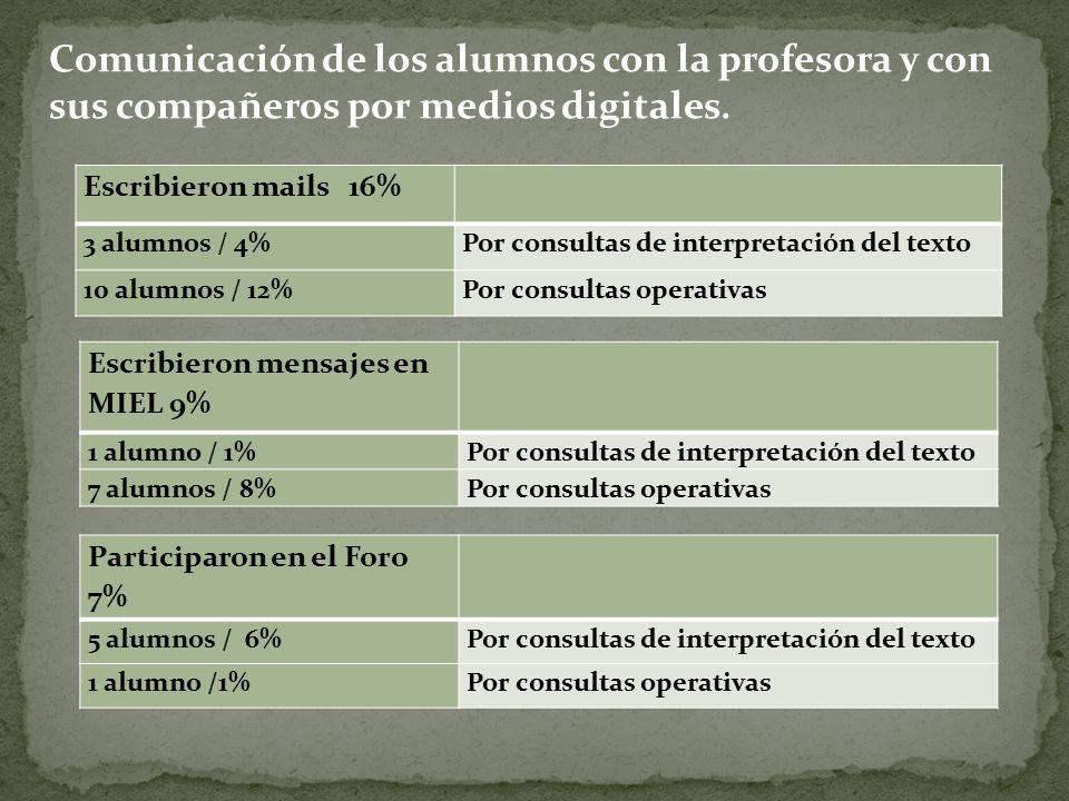 Comunicación de los alumnos con la profesora y con sus compañeros por medios digitales.