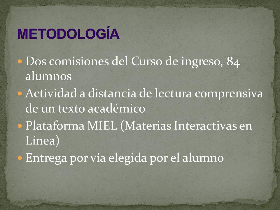 Cinco documentos: 1) Instructivo general 2) Guía de lectura 3) Texto 4) Cuestionario de comprensión lectora 5) Cuestionario de metacognición