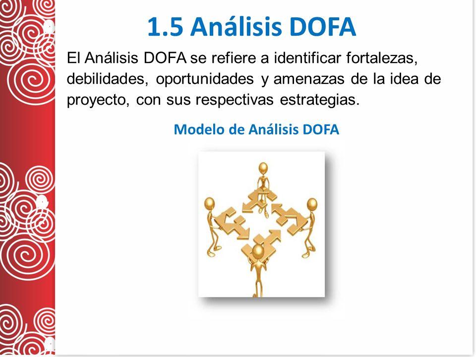 1.5 Análisis DOFA El Análisis DOFA se refiere a identificar fortalezas, debilidades, oportunidades y amenazas de la idea de proyecto, con sus respectivas estrategias.