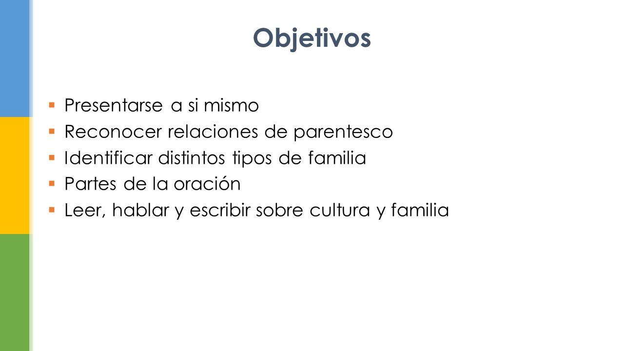  Presentarse a si mismo  Reconocer relaciones de parentesco  Identificar distintos tipos de familia  Partes de la oración  Leer, hablar y escribir sobre cultura y familia Objetivos