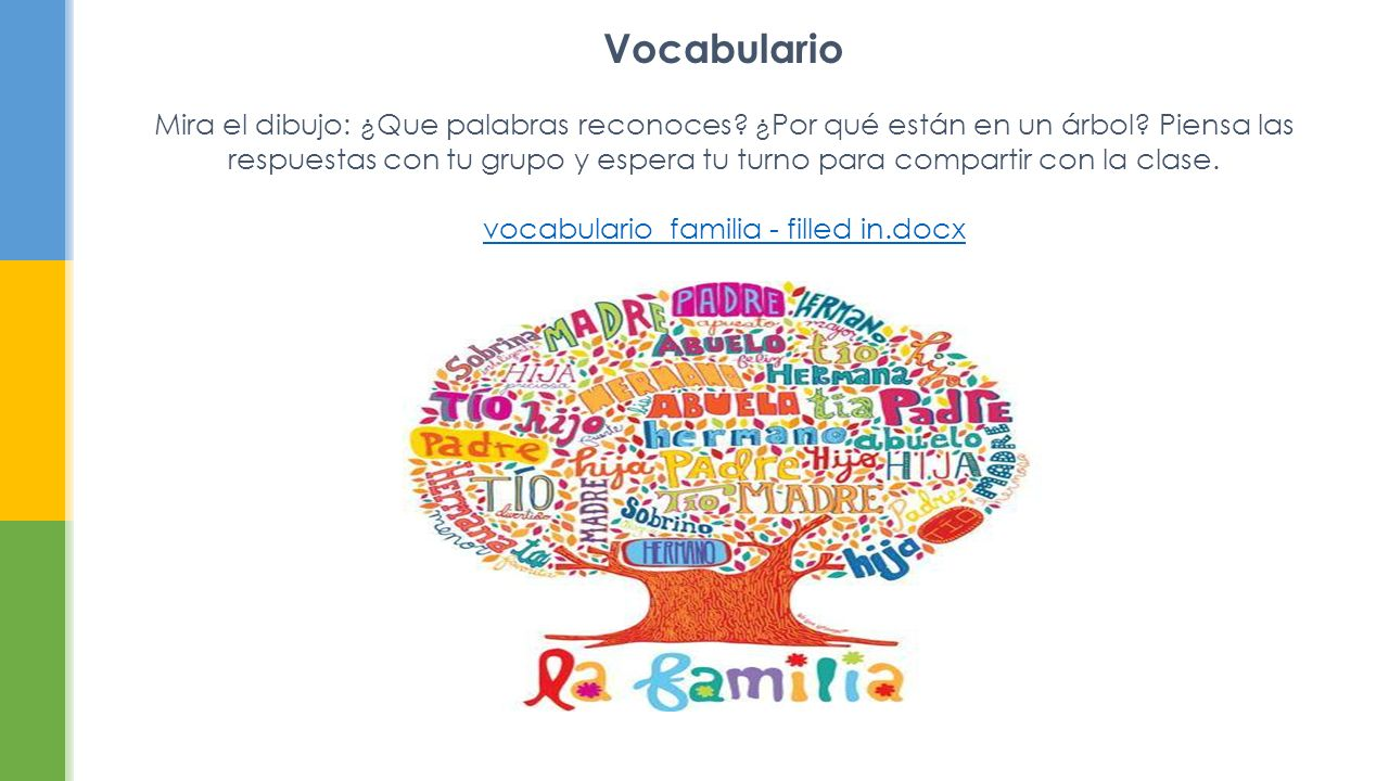 Vocabulario Mira el dibujo: ¿Que palabras reconoces.