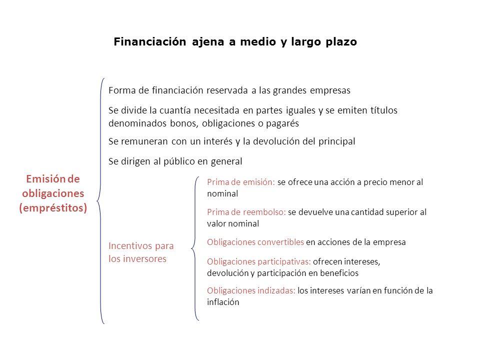 Financiación ajena a medio y largo plazo Emisión de obligaciones (empréstitos) Se remuneran con un interés y la devolución del principal Se divide la cuantía necesitada en partes iguales y se emiten títulos denominados bonos, obligaciones o pagarés Se dirigen al público en general Forma de financiación reservada a las grandes empresas Incentivos para los inversores Prima de emisión: se ofrece una acción a precio menor al nominal Prima de reembolso: se devuelve una cantidad superior al valor nominal Obligaciones convertibles en acciones de la empresa Obligaciones participativas: ofrecen intereses, devolución y participación en beneficios Obligaciones indizadas: los intereses varían en función de la inflación
